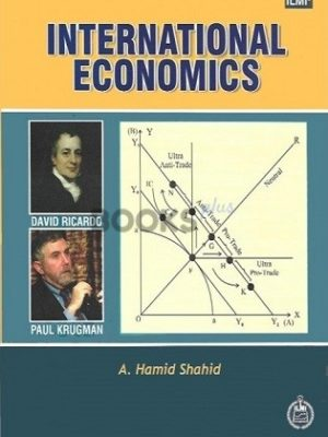 ILMI International Economics M.A. Part II Hamid Shahid